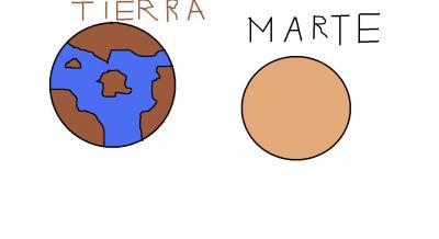 Tierra y Marte